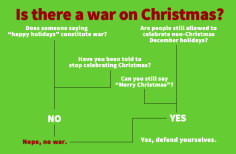 is-there-a-war-on-christmas1